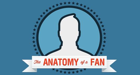De anatomie van een Facebook fan
