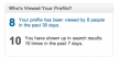 Wie bezocht mijn profiel op LinkedIn? - Statistieken