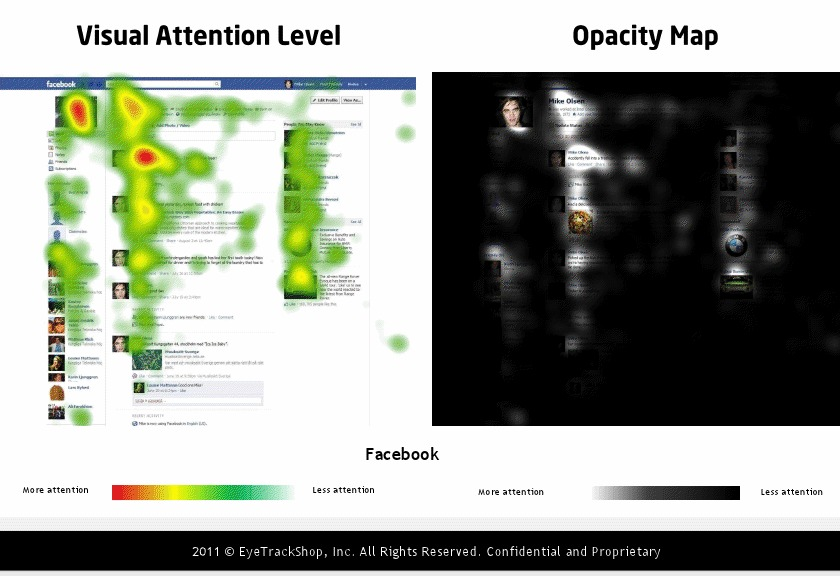 Facebook Heatmap