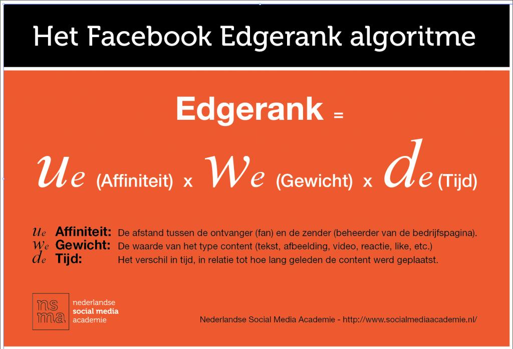 Het Facebook Edgerank algoritme