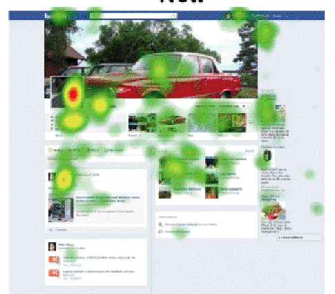 Heatmap Facebook Timeline