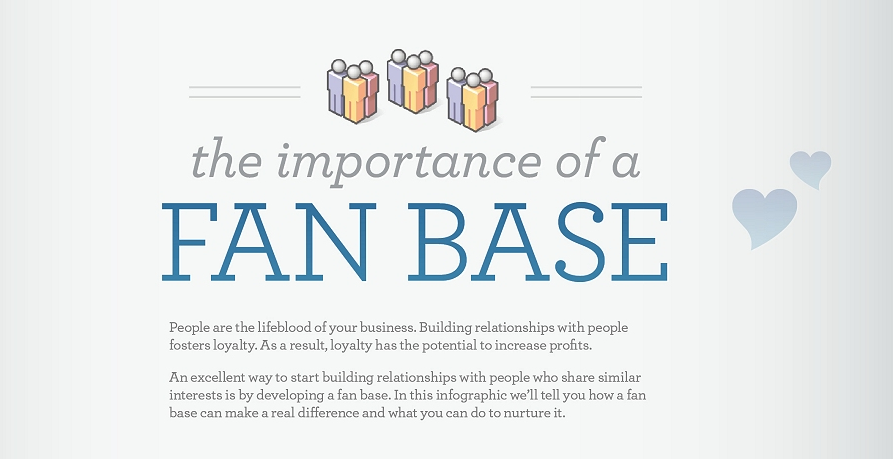 The importance of a fan base infographic