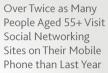 55 plussers gebruiken LinkedIn via mobiele telefoon - nsma