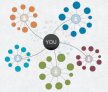 LinkedIn - Network