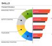 ResumUp infographic