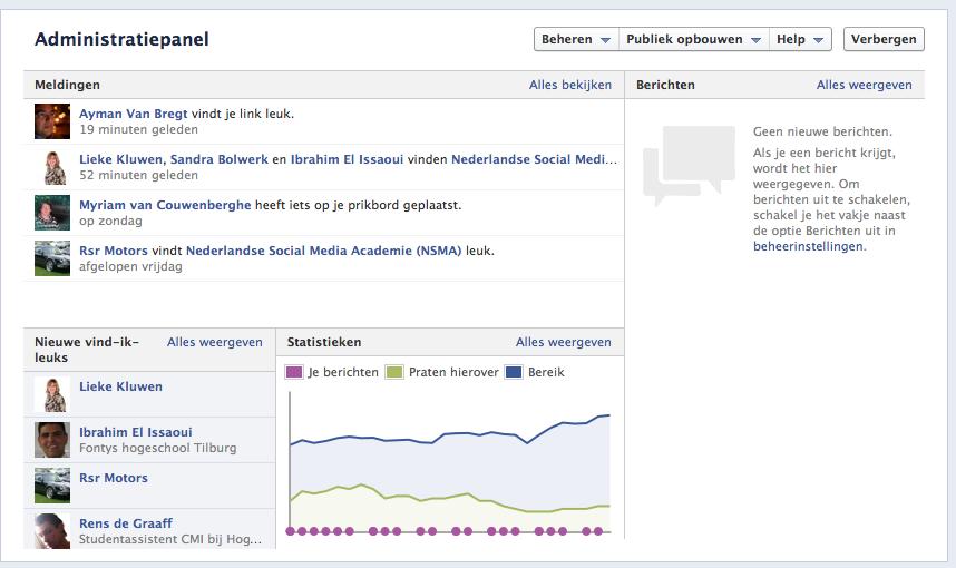 Administratiepanel op een Facebook bedrijfspagina