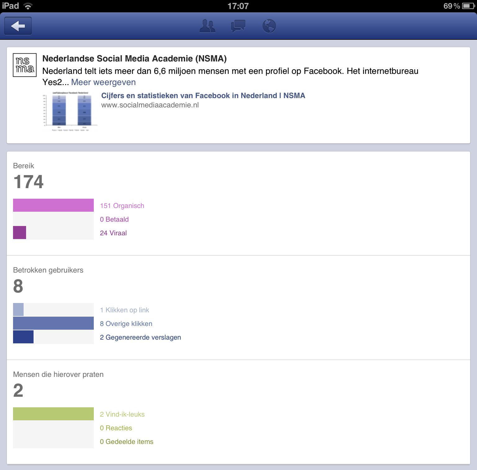 Bekijk de statistieken van een geplaatste statusupdate