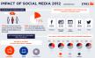 onderzoek social media - ING