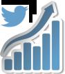 Meer dan 200 miljoen actieve gebruikers op Twitter