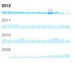 Twitter archief functie om tweets te archiveren en te downloaden