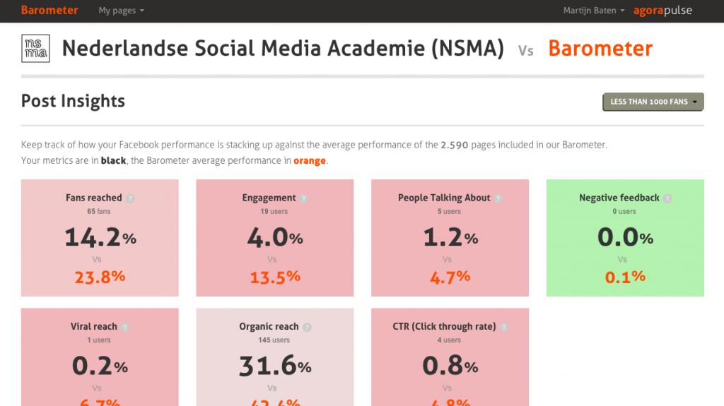 NSMA Facebook Page Monitor