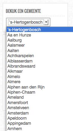 Overzicht van Gemeenten op social media met Gemeentebuzz.nl