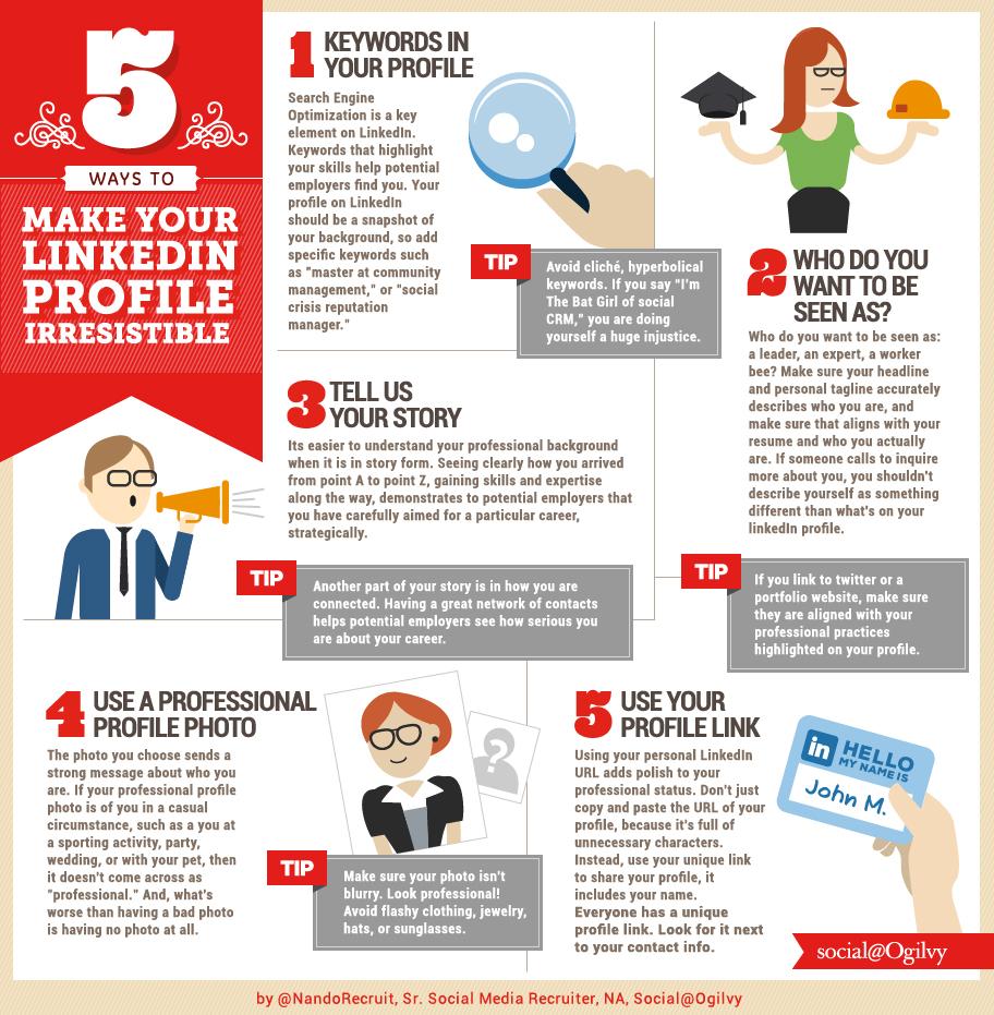 LinkedIn profiel infographic
