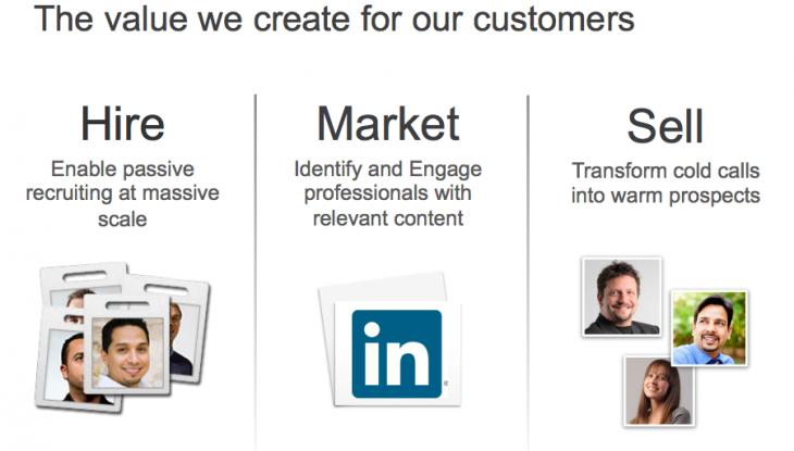 Waarde van LinkedIn bij de ondersteuning van LinkedIn werving