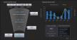 De impact meten van tweets op website bezoek