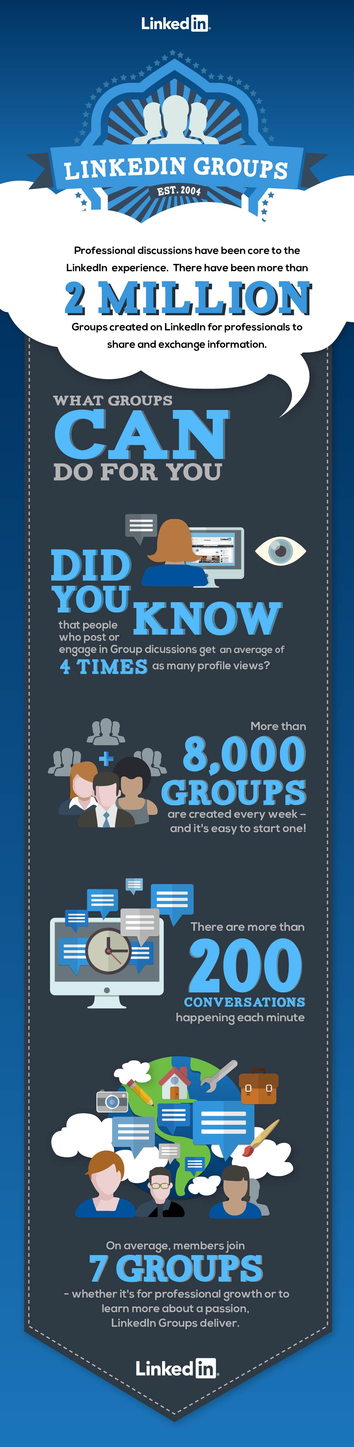 Infographic LinkenIn Groepen