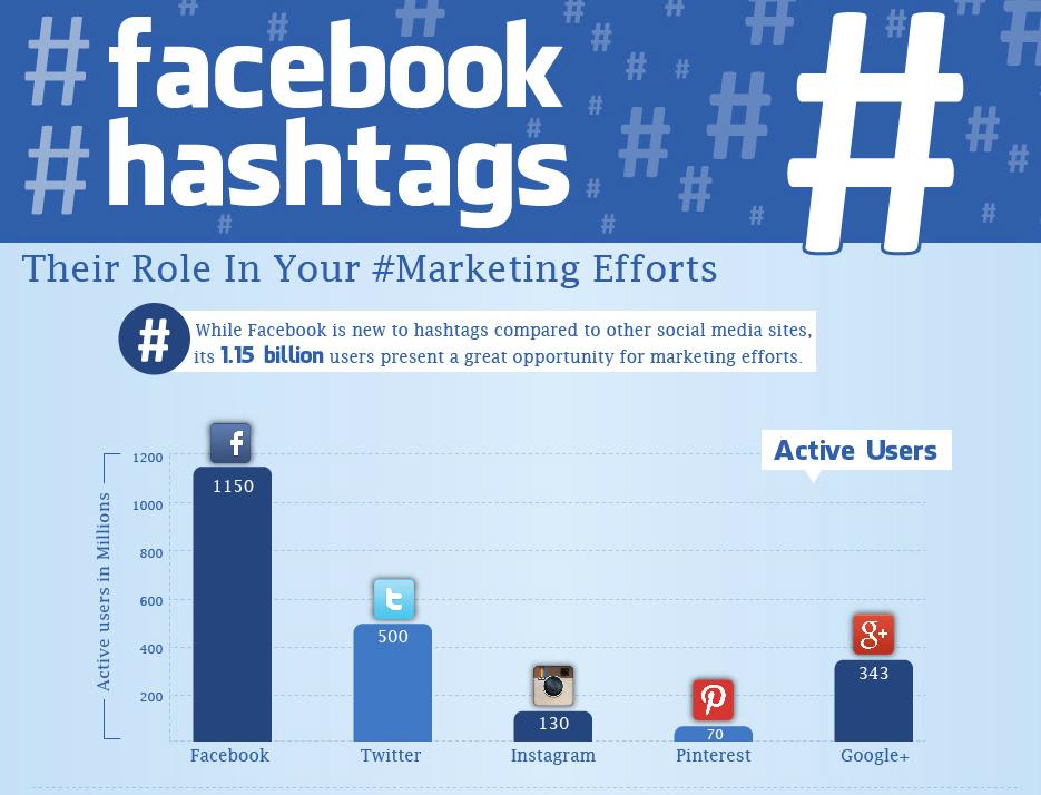 facebook-hashtags-klein