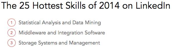 De 25 beste skills op LinkedIn van 2014 om aan een baan te komen