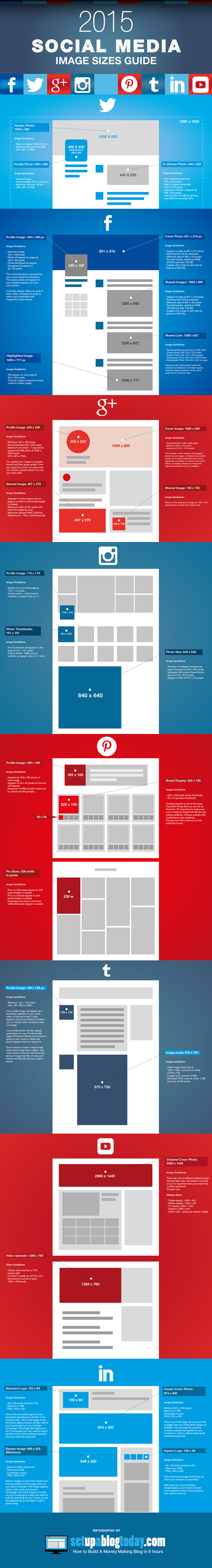Infographic-Alle afmetingen van social media afbeeldingen op een rij
