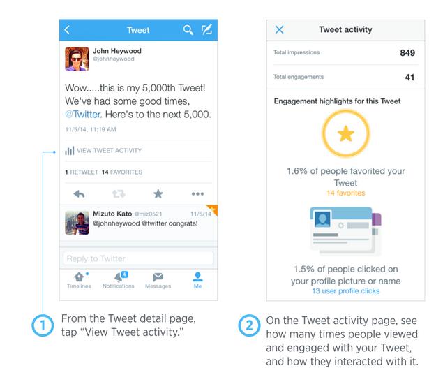 Twitter analytics voor iPhone gebruikers
