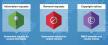 Twitter publiceert 6e transparency report