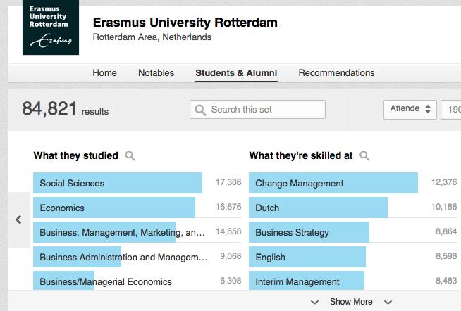 Achterhaal de LinkedIn skills van de beste studenten van de meest relevante opleidingen