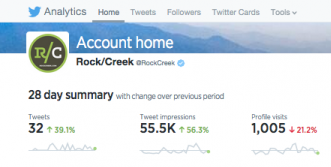Twitter statistieken uitgebreid