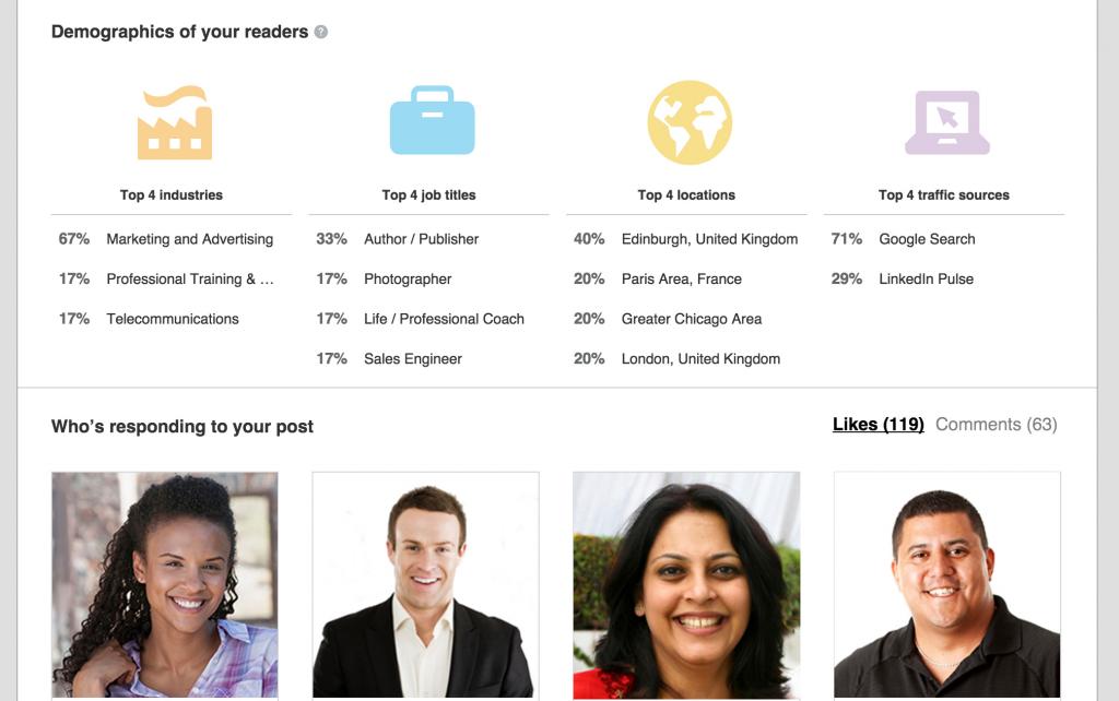 LinkedIn statistieken demographics