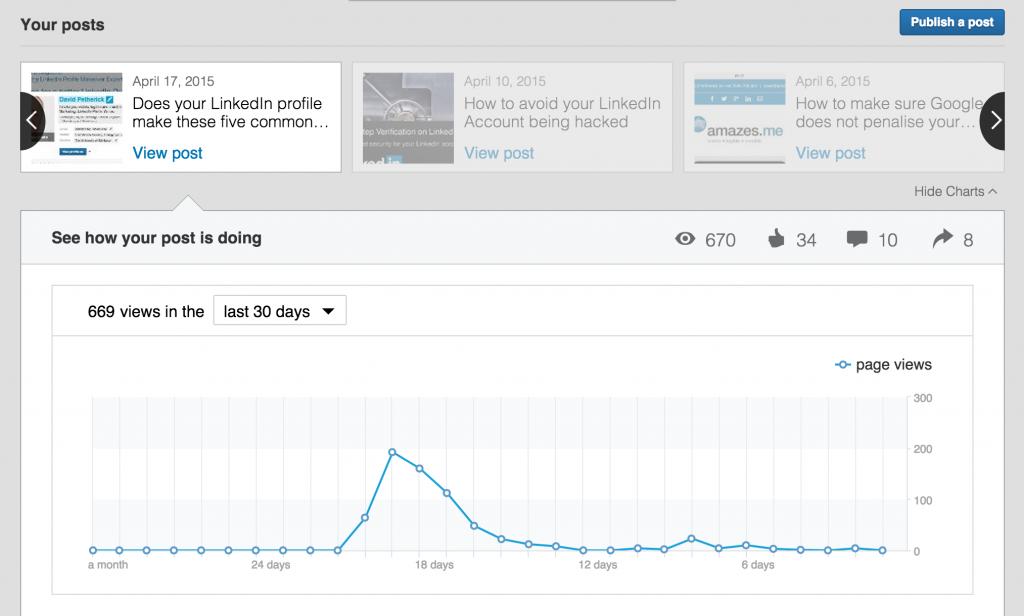 LinkedIn statistieken voorbeeld
