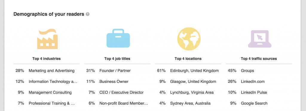 Linkedin statistieken toegevoegd aan blogfunctie