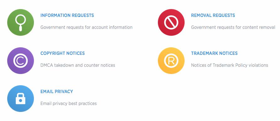 Twitter publiceert 7e Transparency Report
