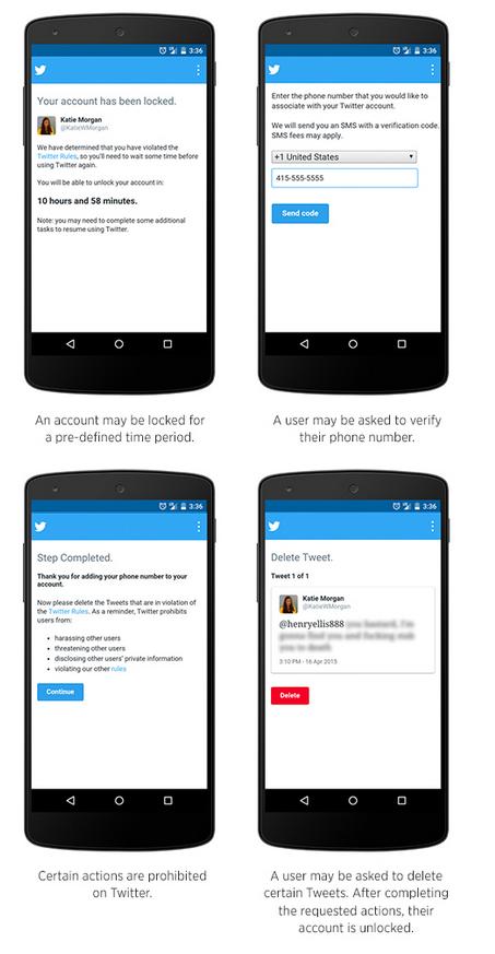 Aanscherping van de Twitter gebruikersvoorwaarden 2