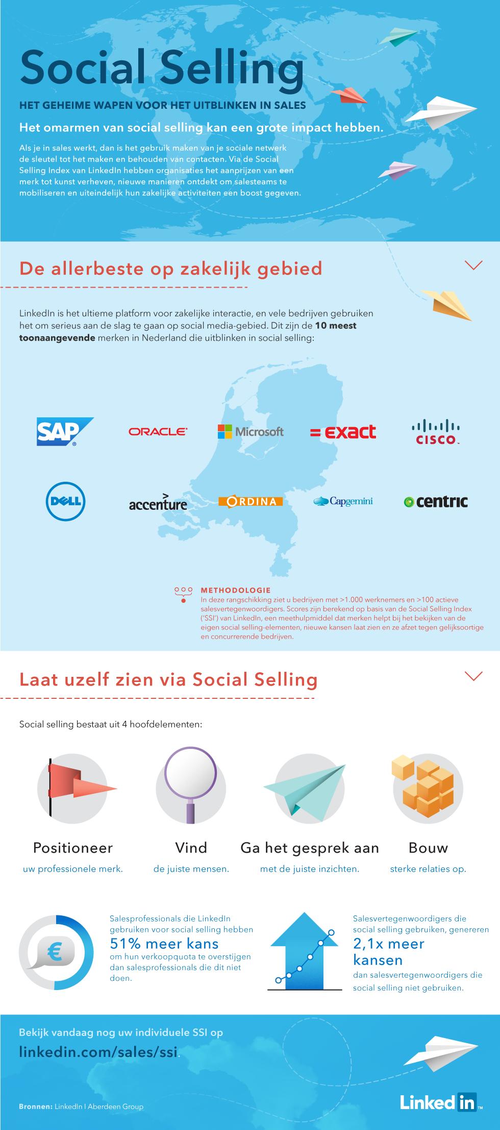 Tips voor social selling op LinkedIn