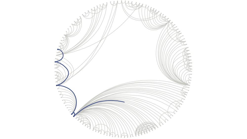 Facebook gebruikers in 3,57 stappen met elkaar verbonden
