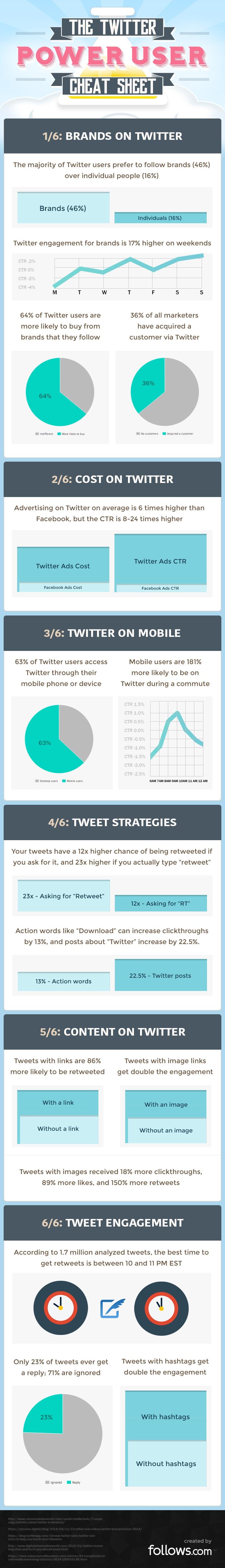 5 Tips om de zichtbaarheid op Twitter te vergroten