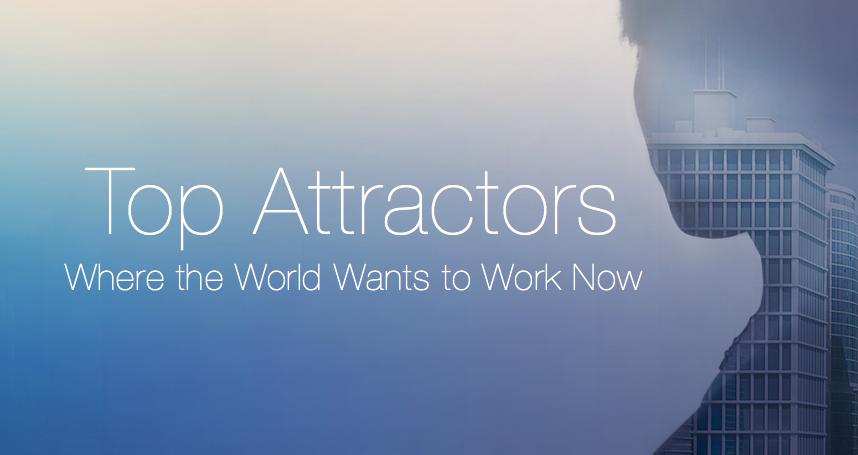 De meest aantrekkelijke werkgevers op basis van LinkedIn data