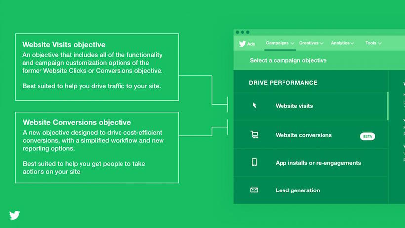 Introductie nieuwe website conversies voor Twitter advertenties