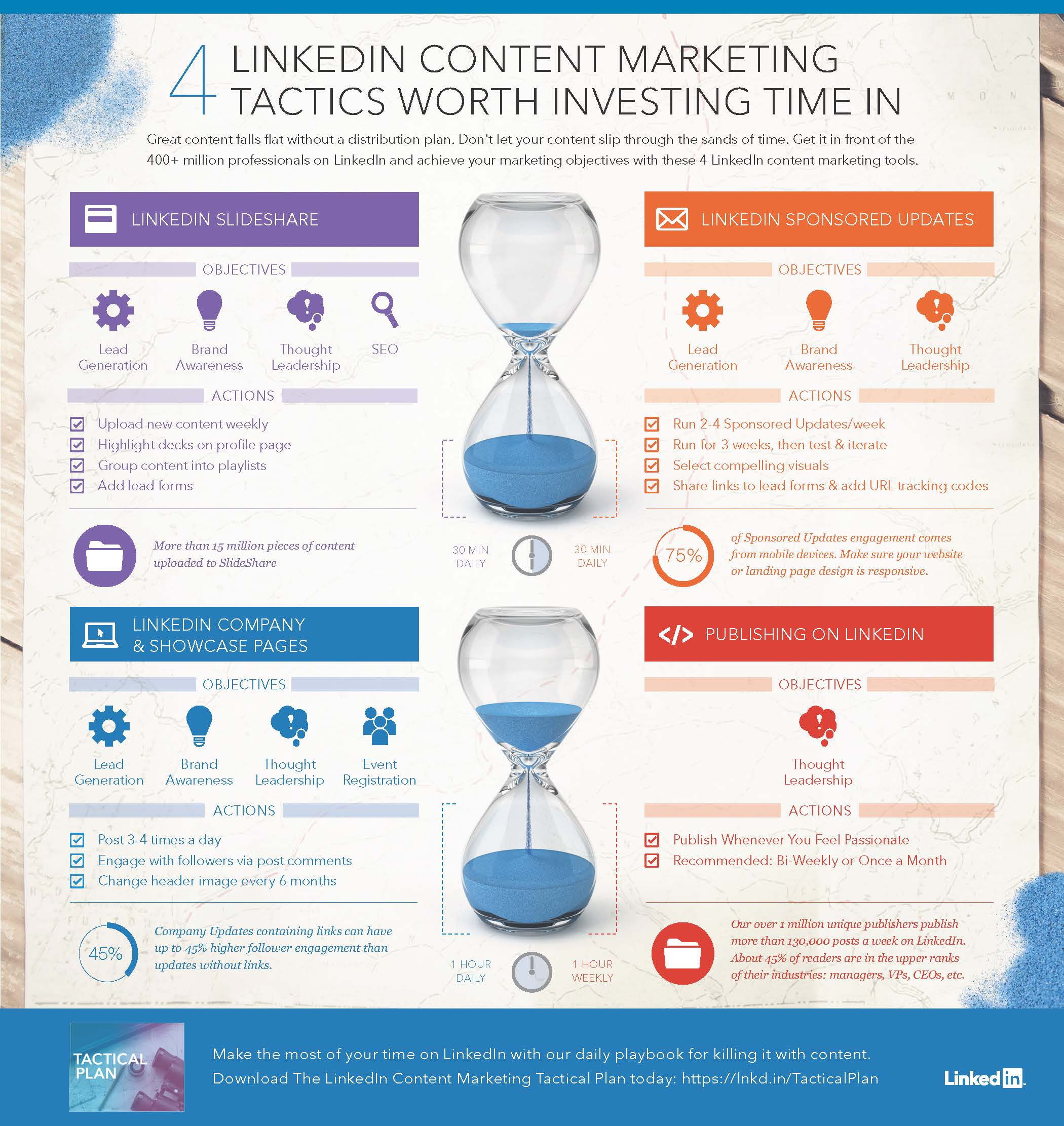 4 tips voor effectieve content marketing op LinkedIn