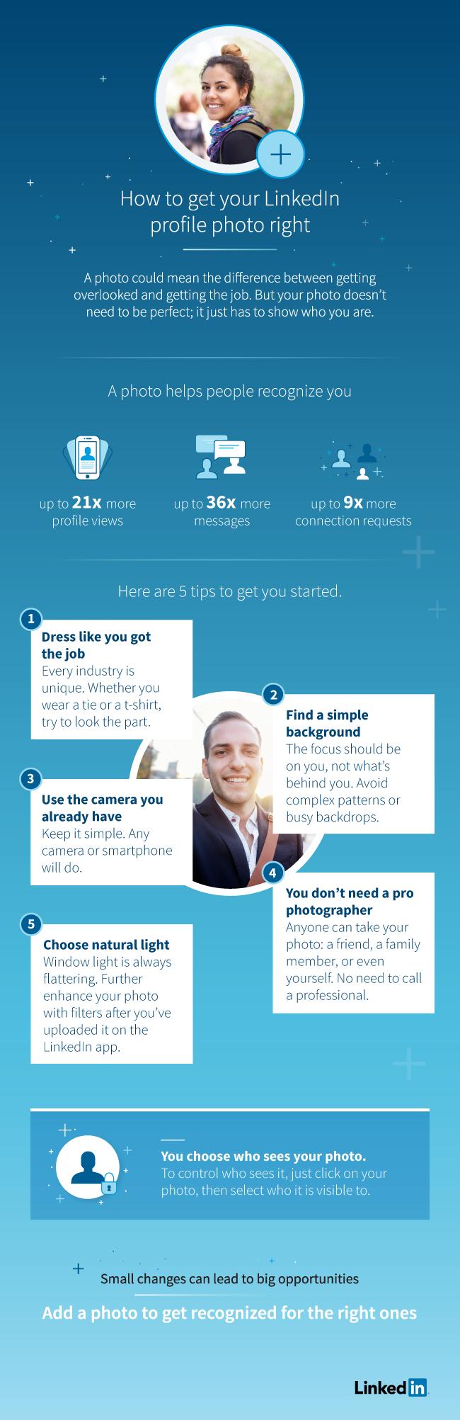 Introductie van fotofilters in mobiele LinkedIn app