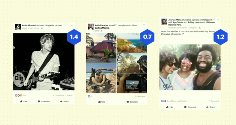 Score voor berichten in het Facebook nieuwsoverzicht