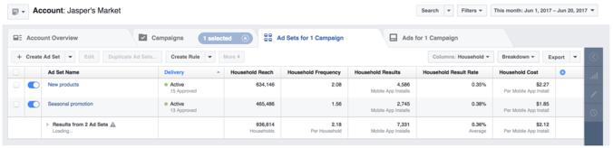 Facebook familie targeting voor adverteerders