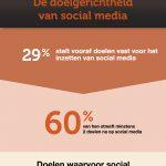 Infographic Nederlandse Social Media Onderzoek 2018 - Nederlandse Social Media Academie